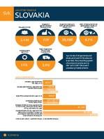 Slovakia Factsheet 2014