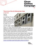 Time line for the Ali Enterprises case
