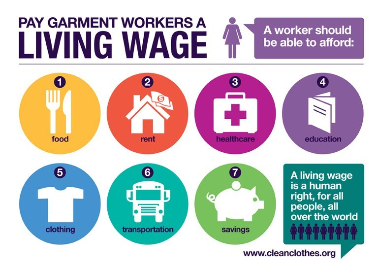 Living wage circles white