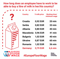 European parliament committee can bring real change to European garment workers' wages